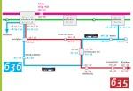 VCD-Konzept S4 Anbindung Obersulm